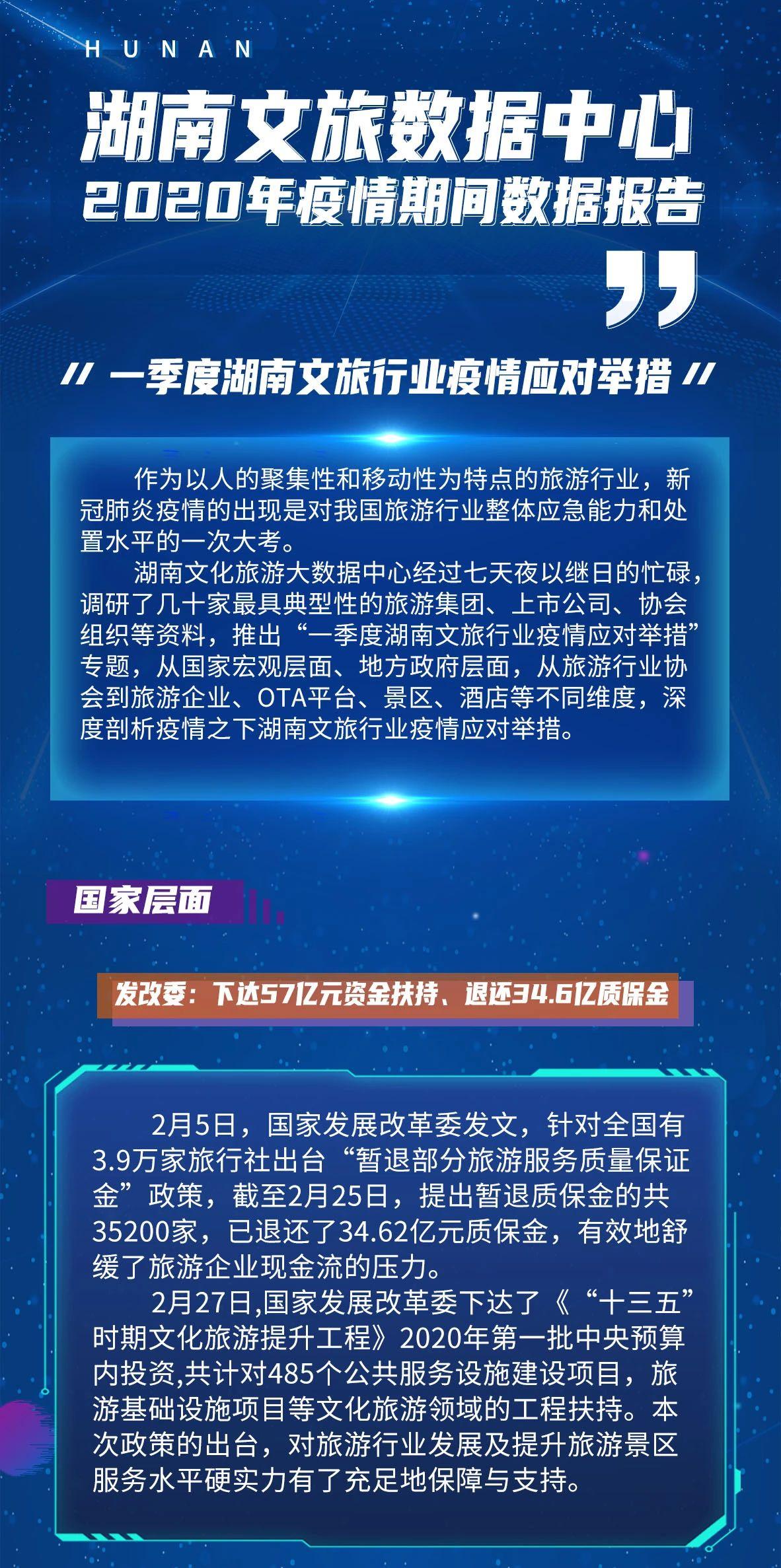 湖南文旅数据中心丨2020年疫情期间数据报告