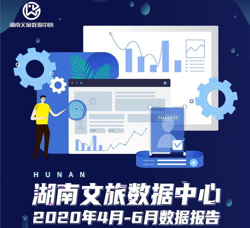 湖南文旅数据中心丨2020年4月-6月数据报告