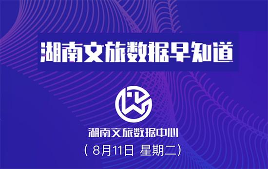 湖南文旅数据中心:湖南文旅数据早知道(8月11日)