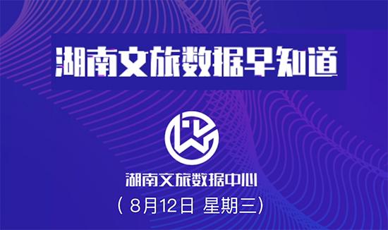 湖南文旅数据中心:湖南文旅数据早知道(8月12日)