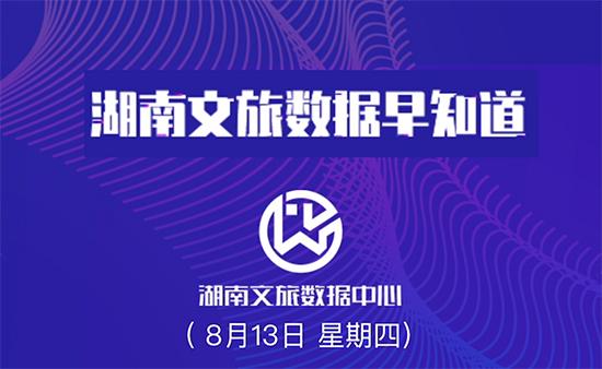 湖南文旅数据中心:湖南文旅数据早知道(8月13日)