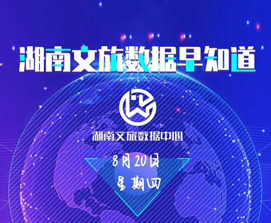 湖南文旅数据中心:湖南文旅数据早知道(8月20日)
