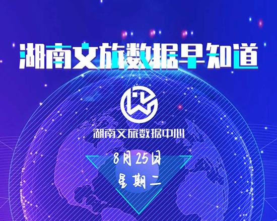 湖南文旅数据中心:湖南文旅数据早知道(8月25日)