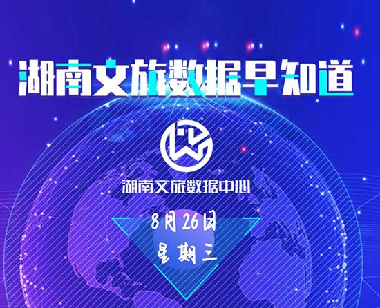 湖南文旅数据中心:湖南文旅数据早知道(8月26日)