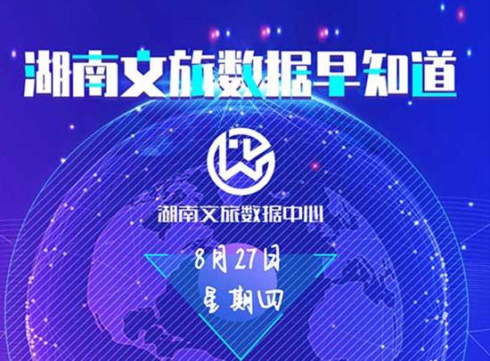 湖南文旅数据中心:湖南文旅数据早知道(8月27日)