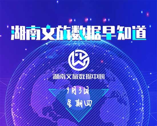 湖南文旅数据中心:湖南文旅数据早知道(9月3日)